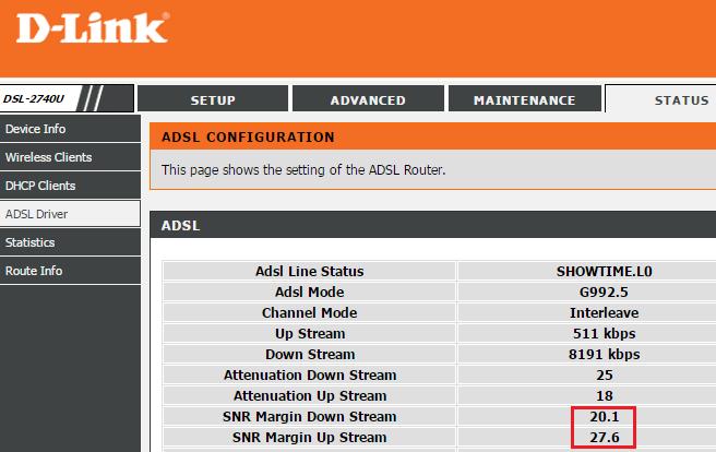 مقدار SNR خط اینترنت